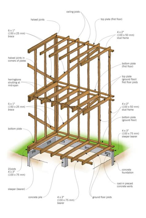 Ceiling Joist Spacing Nz by Building Framing Nz Search 11gra Shop Detail