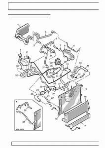 Land Rover Workshop Manuals  U0026gt  Td5 Defender  U0026gt  Cooling System  U0026gt  Cooling System Component Layout