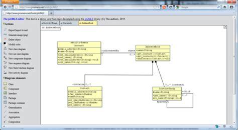 jsuml html javascript library  uml modeling