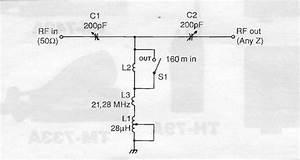 Antenna Transmatch Tips