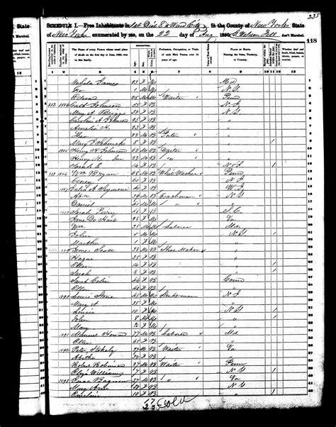 census bureau new york william walker msa sc 5496 51524