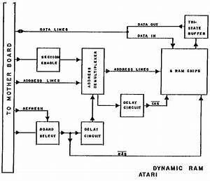 Atari Hardware Schematics