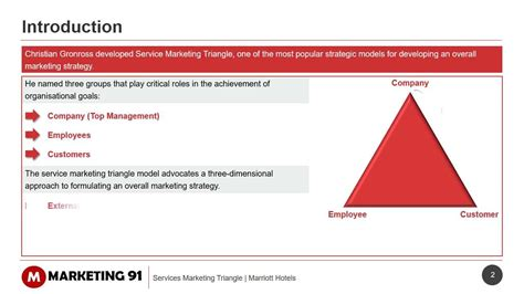 marketing service service marketing triangle explained with exles