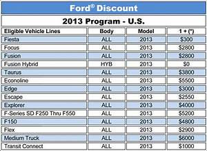 gocomfortmaker With ford factory invoice