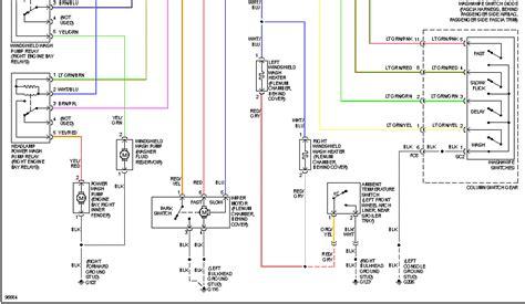Xj6 Wiper Wiring Diagram by My 97 Xj6 Steering Column Stopped Telescoping Yesterday