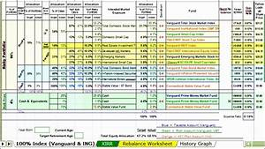 10 Weekly Project Status Report Template Excel - Exceltemplates