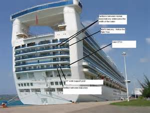 aft suite dreaded vent or dreaded beam cruise critic