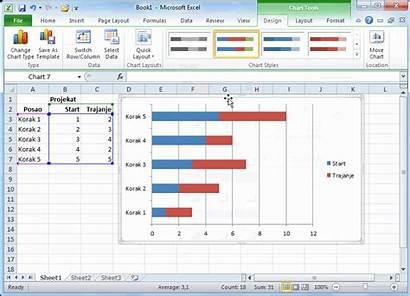 Gantt Chart Excel Fill Reverse Creating Choose