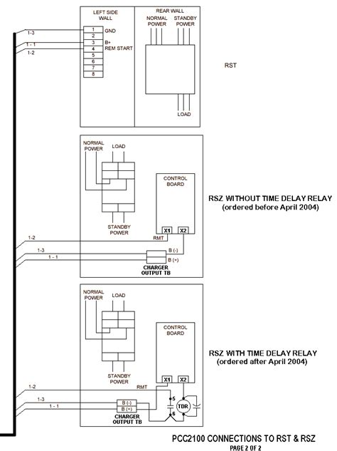 Residential Transfer Switch Wiring Diagram by Ztx40mx60 Ge Zenith Automatic Transfer Switch