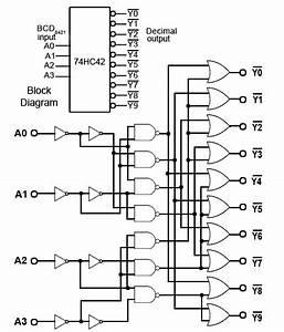 encoders and decoders With decoder encoder