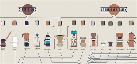 How to Make Coffee With an Aeropress   a Couple Cooks