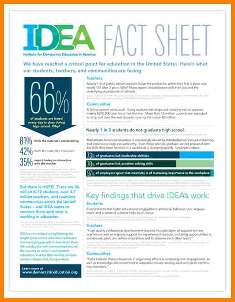 Fact Sheet Template 6 Fact Sheet Design Template Appeal Leter