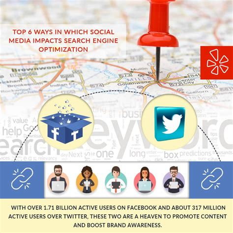 Top Search Engine Optimization by Top 6 Ways In Which Social Media Impacts Search Engine
