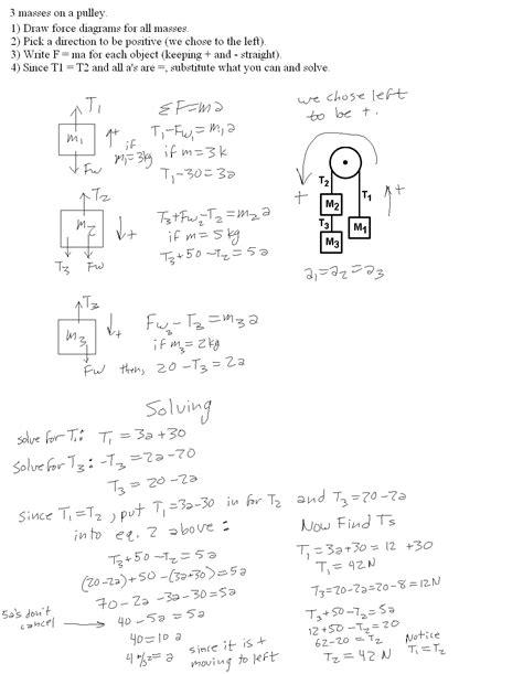 Body Force Diagram Physics Worksheet