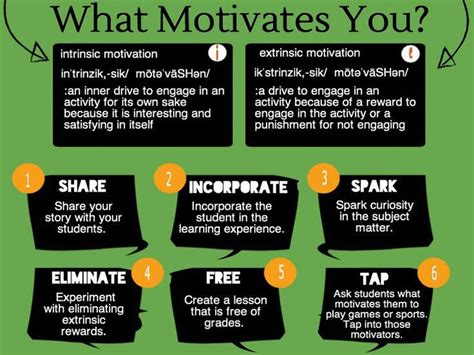 ways  promote intrinsic motivation   classroom