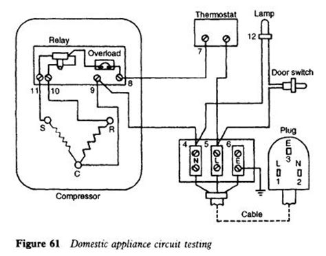 domestic refrigerator electrical faults refrigerator troubleshooting diagram