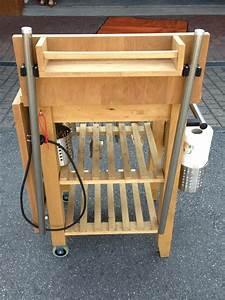 Keter Grill Beistelltisch : grill beistelltisch energiemakeovernop ~ Yasmunasinghe.com Haus und Dekorationen