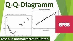 Q-q-diagramm In Spss - Test Auf Normalverteilung Der Daten