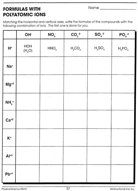 formulas  polyatomic ions worksheet worksheets