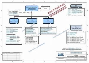 Pharmacy Data Flow Diagram  Pharmacy  Free Engine Image