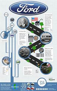 17 Best ideas about Ford Mustang History on Pinterest ...