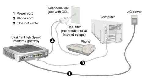 Installing Sasktel Internet Gateway Registration