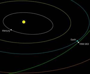 Asteroid 1998 QE2 - Latest Science Space Hi-Tech news
