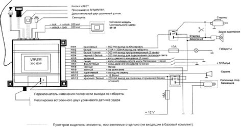 Viper 5704 Wiring Schematic by Viper 5704 Wiring Diagram Electrical Website Kanri Info