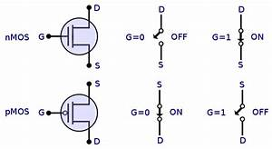 MOSFET - Metal-Oxide-Semiconductor Field-Effect-Transistor ...