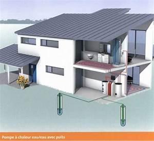 Pac Eau Eau : installation pompe chaleur orl ans entretien pompe ~ Melissatoandfro.com Idées de Décoration