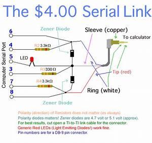 Serial Link Plans
