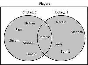 Venn Diagram Examples With Solutions