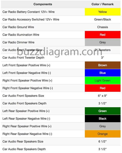 2013 nissan frontier audio wiring diagram car stereo and