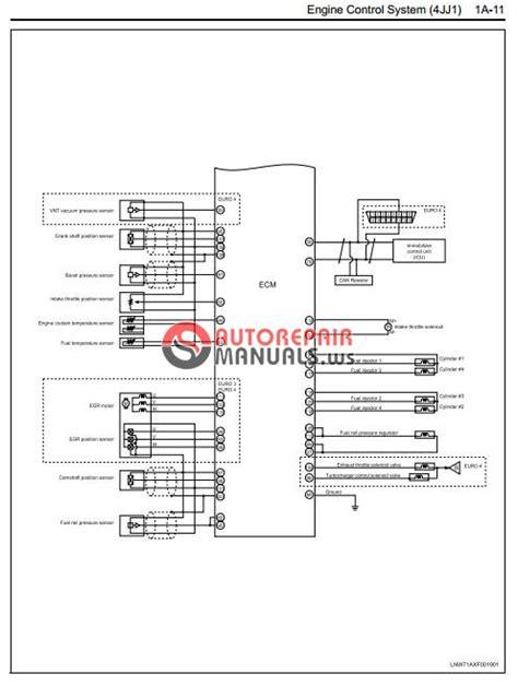 motor auto repair manual 2007 isuzu i series interior lighting isuzu 2008my n series engine control system 4jj1 model workshop manual auto repair manual
