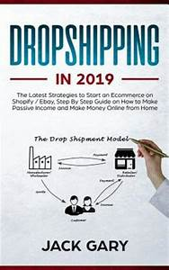 Dropshipping In 2019   The Latest Strategies To Start An