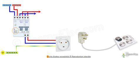installation electrique d une cuisine schmas de circuits lectriques spcialiss installation de l