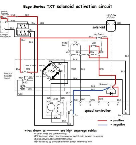 1996 Ez Go Wiring Diagram by Ezgo Marathon Forward Switch Wiring Diagram