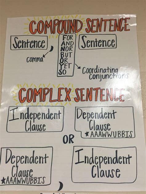 compound  complex sentences dependent  independent