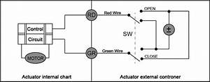 Electric Valve Ball Wiring Diagram Tianjin Tianfei High