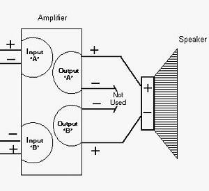 House Wiring Diagram  Subwoofer Wiring Wizard Single Voice