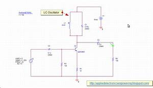 Elektro2017  Class C Power Amplifier Design And Simulation