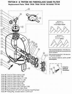 Sand Pool Filter Troubleshooting  U0026 Repair Guide