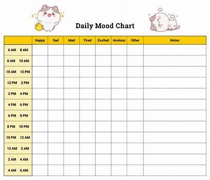 Mood Chart Daily Printable Charts Worksheets Depression