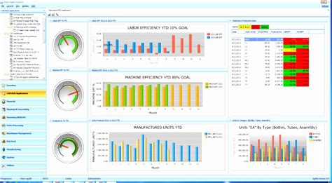sample excel dashboard templates excel templates