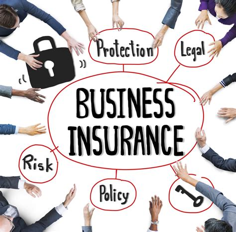 complete guide  buying insurance   small business