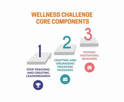 Challenge Step Wellness Template Office Wellable Corporate