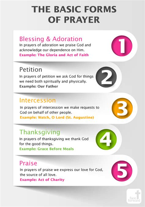 5 forms of love the basic forms of prayer face forward columbus