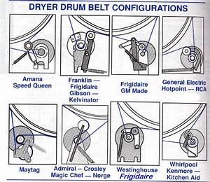 How Do I Install The Dryer Drum Belt On My Maytag Model  Pyg2300aww Dryer  When I Put The Belt