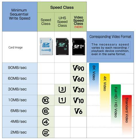toshiba exceria gb microsd card class