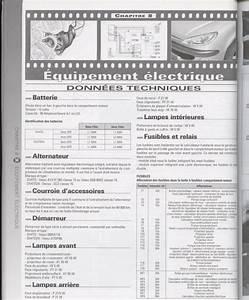 Schema Fusible 307 Hdi 90 : schema fusible c3 hdi ~ Medecine-chirurgie-esthetiques.com Avis de Voitures